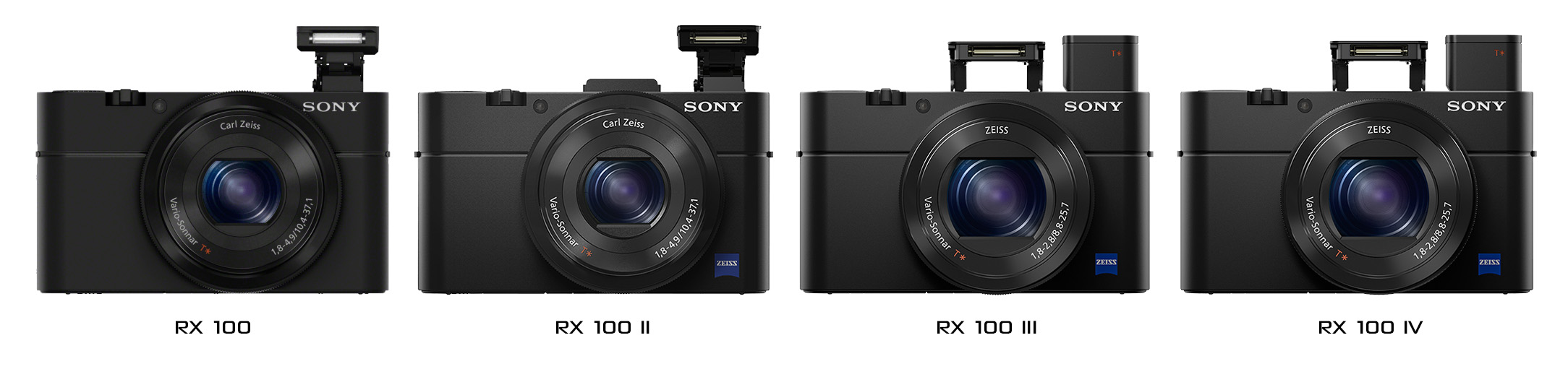 RX100 IV and all other RX100 models